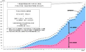 建設国債.png