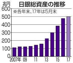 日銀資産.jpg